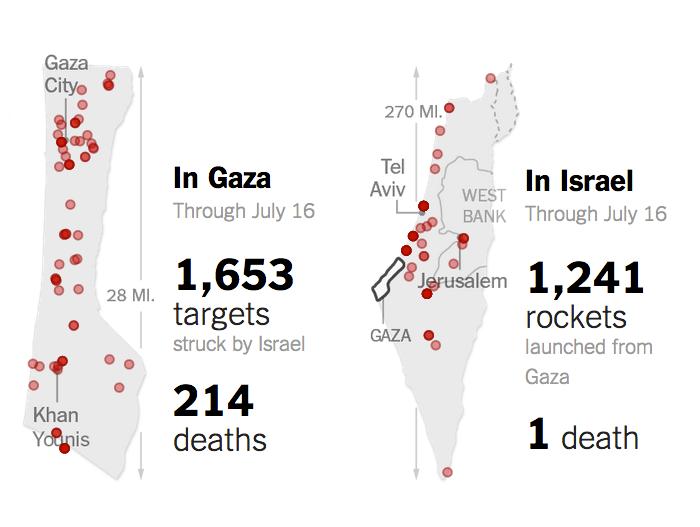 Conflicto-Israel-Palestina